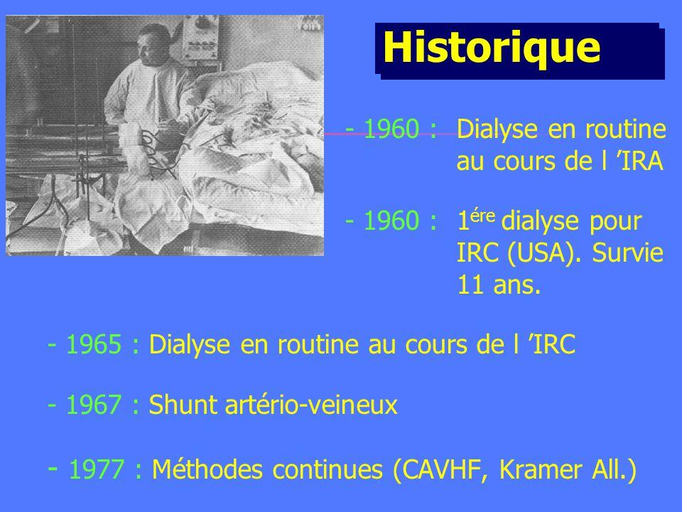 Historique - 1977 : Méthodes continues (CAVHF, Kramer All.)