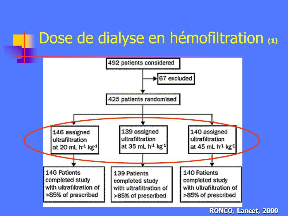Dose de dialyse en hémofiltration (1)