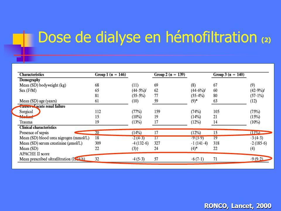Dose de dialyse en hémofiltration (2)