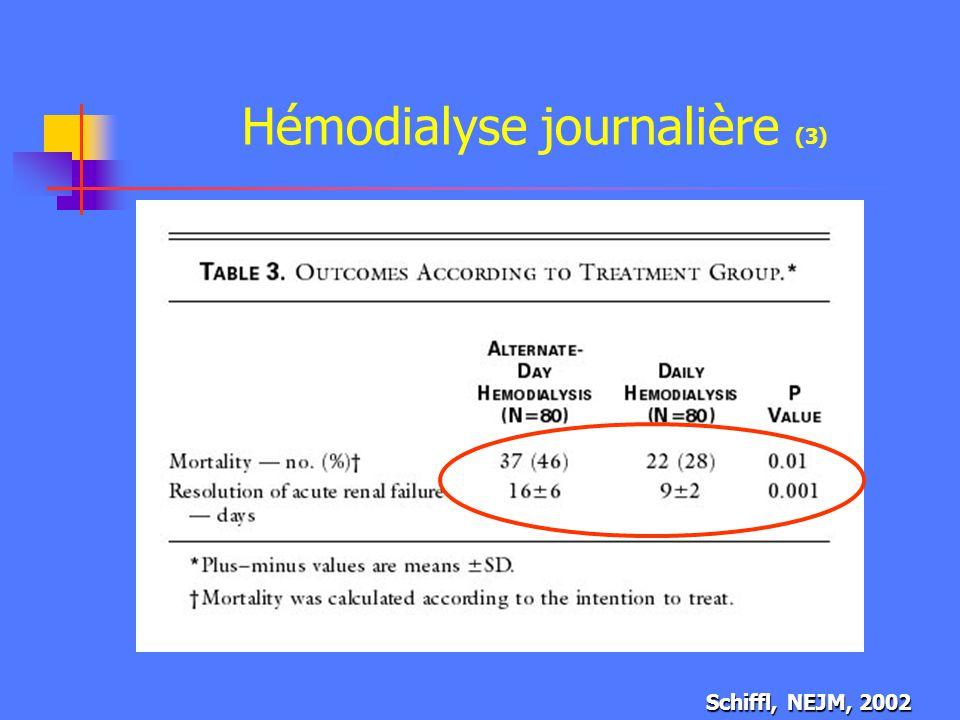 Hémodialyse journalière (3)