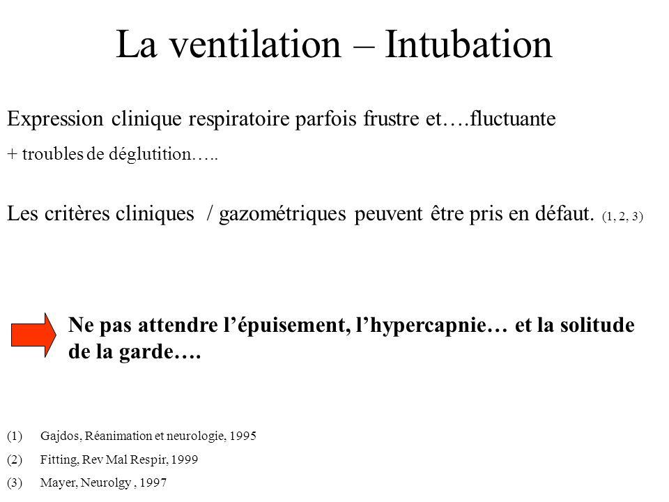 La ventilation – Intubation