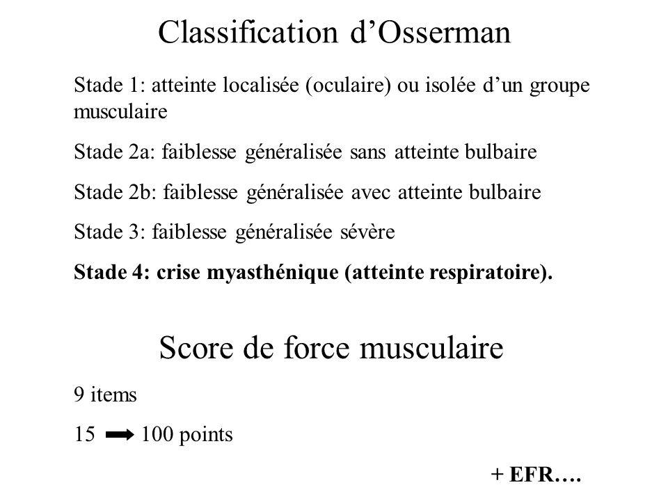 Classification d'Osserman