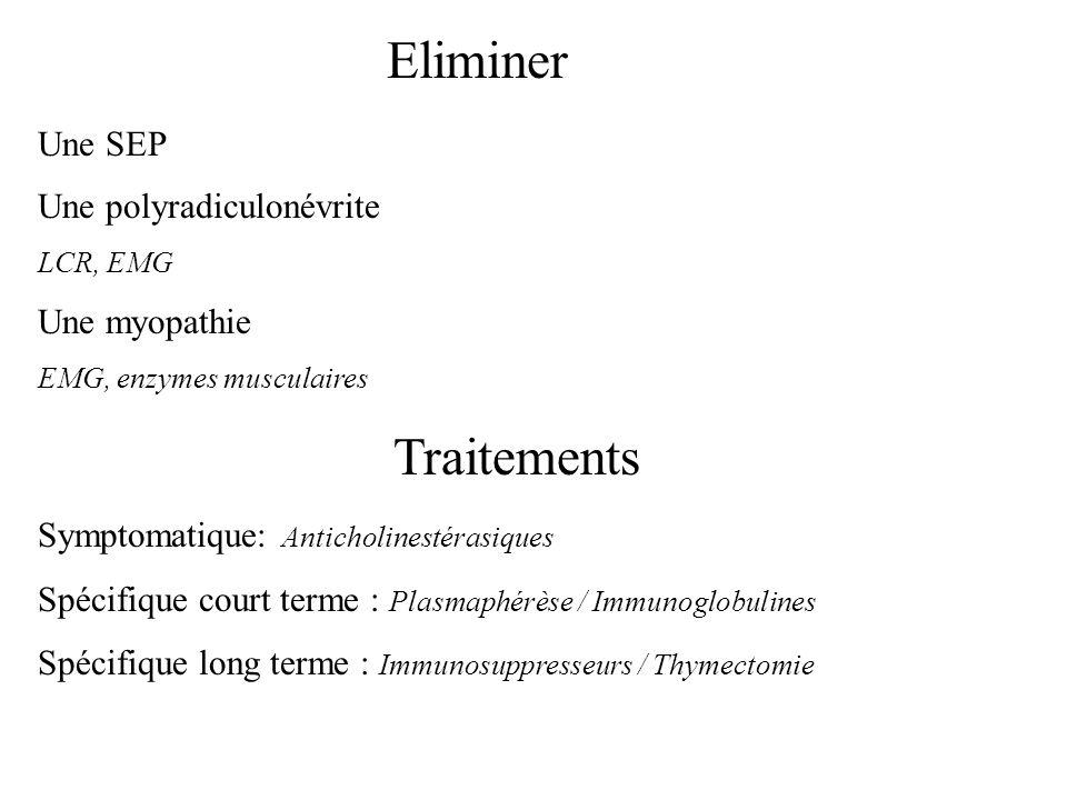 Eliminer Traitements Une SEP Une polyradiculonévrite Une myopathie