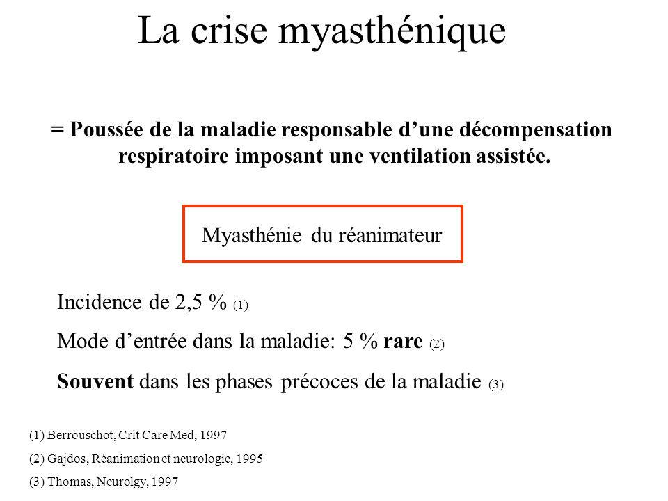 La crise myasthénique = Poussée de la maladie responsable d'une décompensation respiratoire imposant une ventilation assistée.