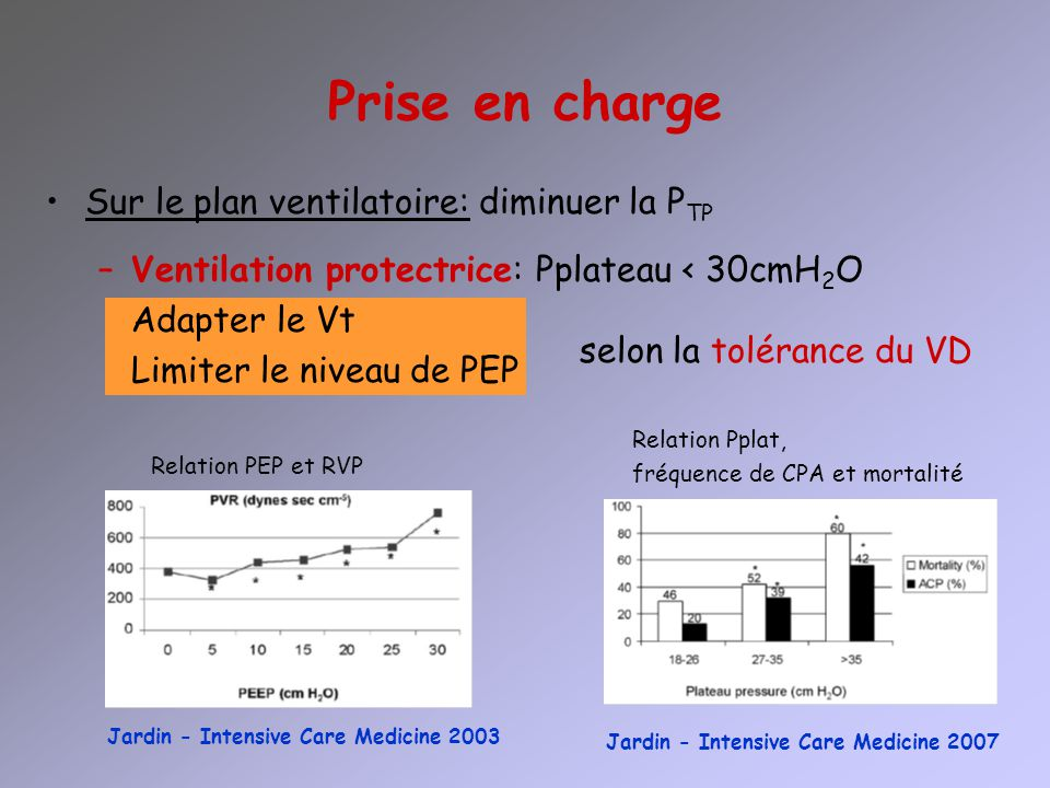 Prise en charge Sur le plan ventilatoire: diminuer la PTP