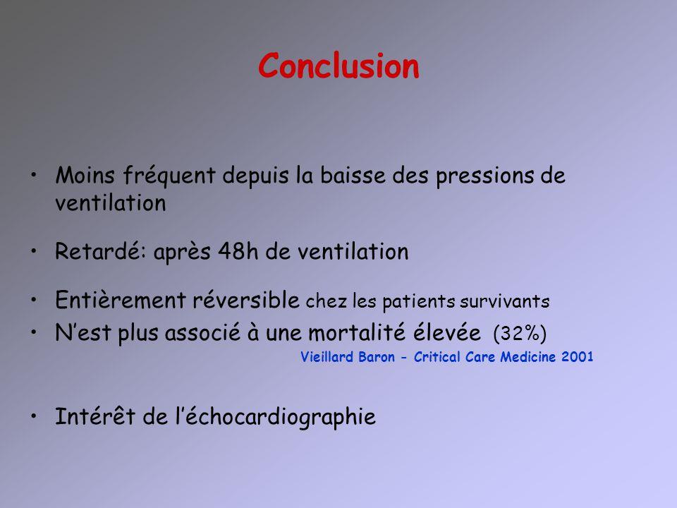 Conclusion Moins fréquent depuis la baisse des pressions de ventilation. Retardé: après 48h de ventilation.