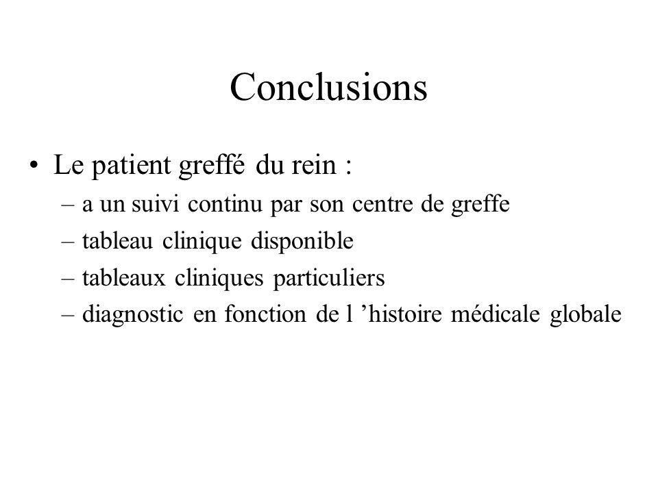 Conclusions Le patient greffé du rein :