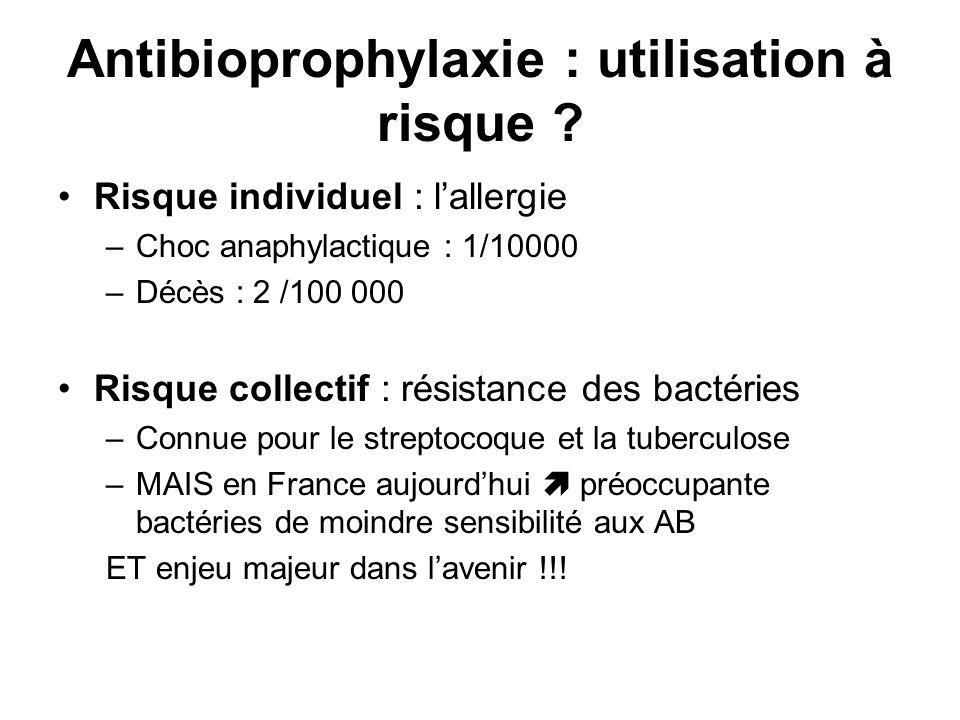 Antibioprophylaxie : utilisation à risque