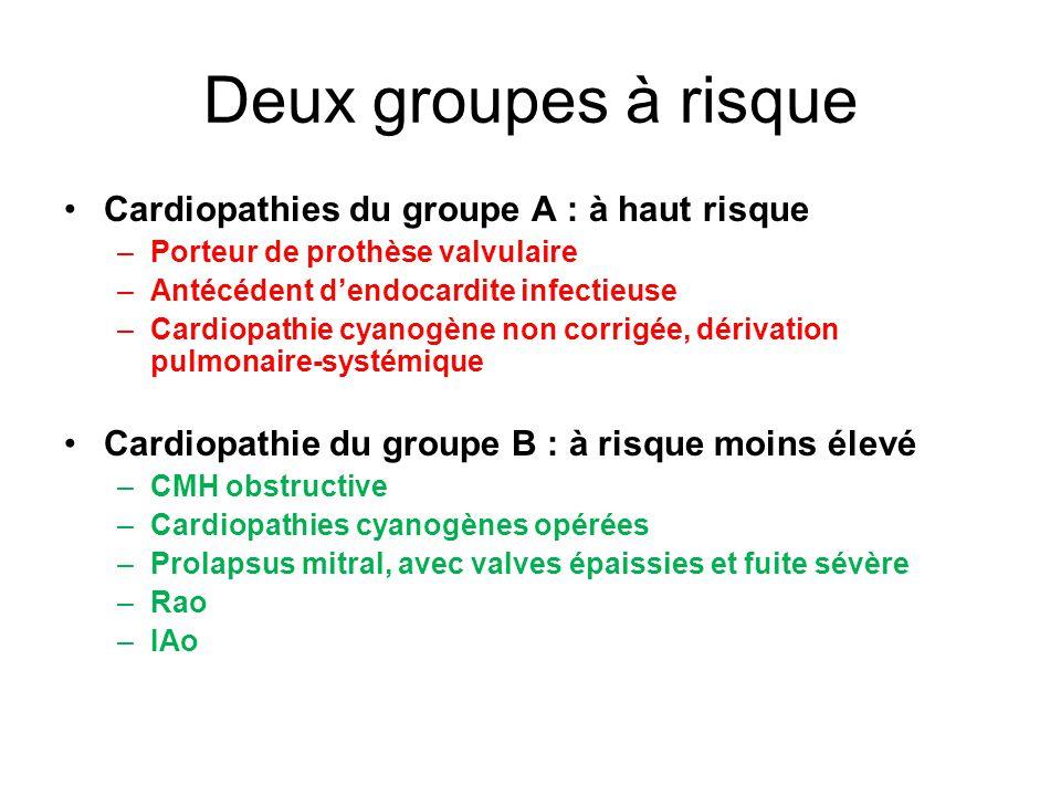 Deux groupes à risque Cardiopathies du groupe A : à haut risque