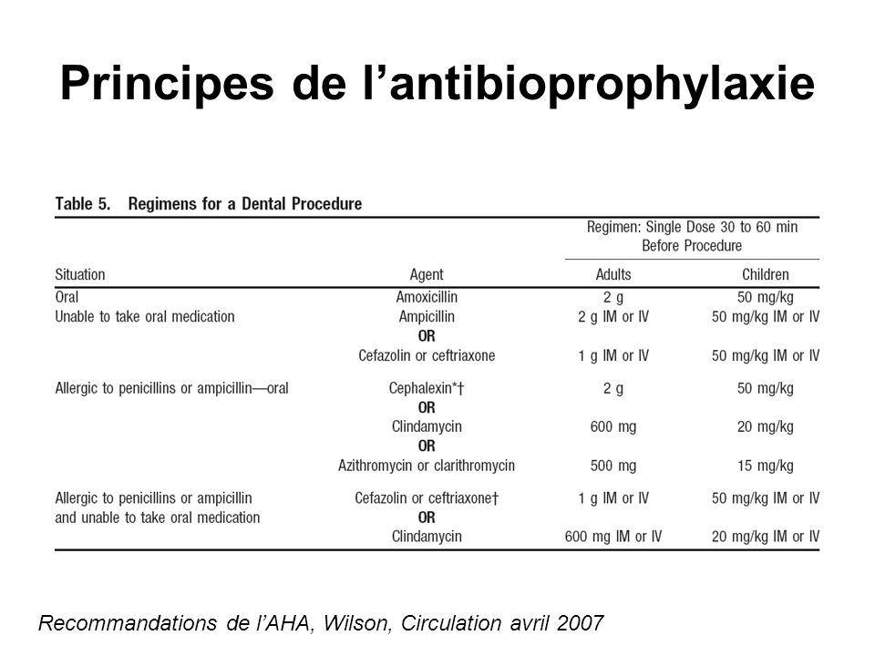 Principes de l'antibioprophylaxie