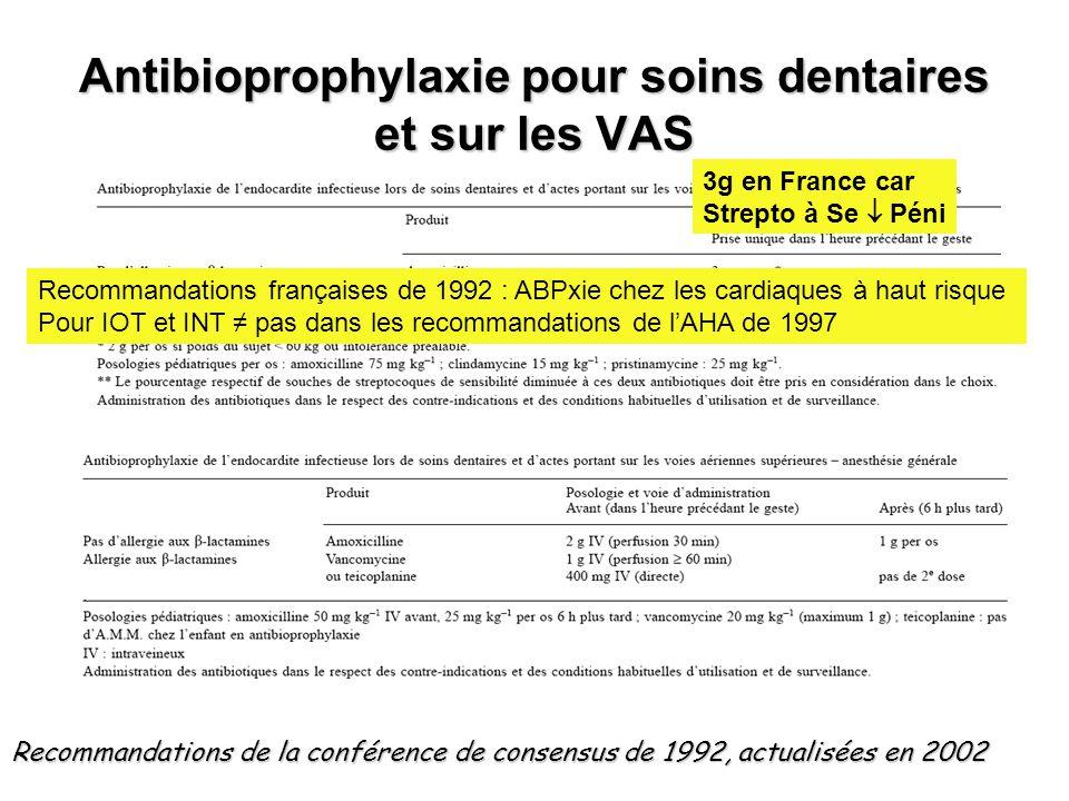 Antibioprophylaxie pour soins dentaires et sur les VAS