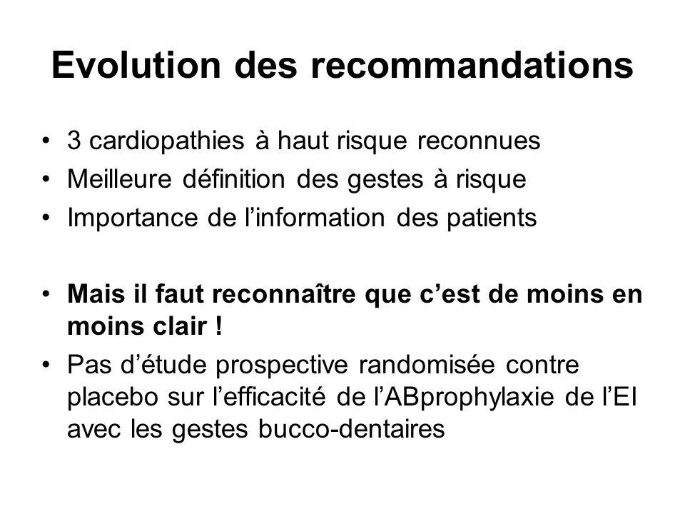 Evolution des recommandations