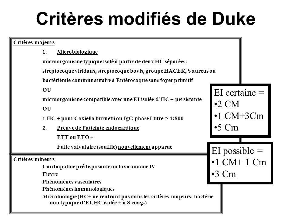 Critères modifiés de Duke