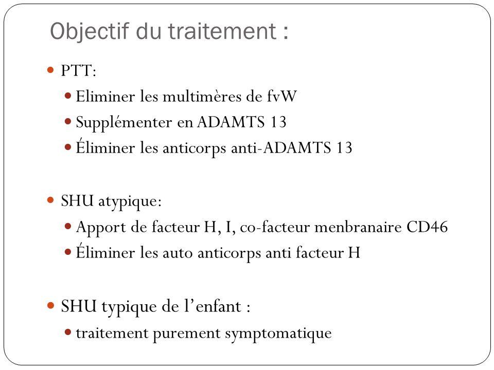 Objectif du traitement :