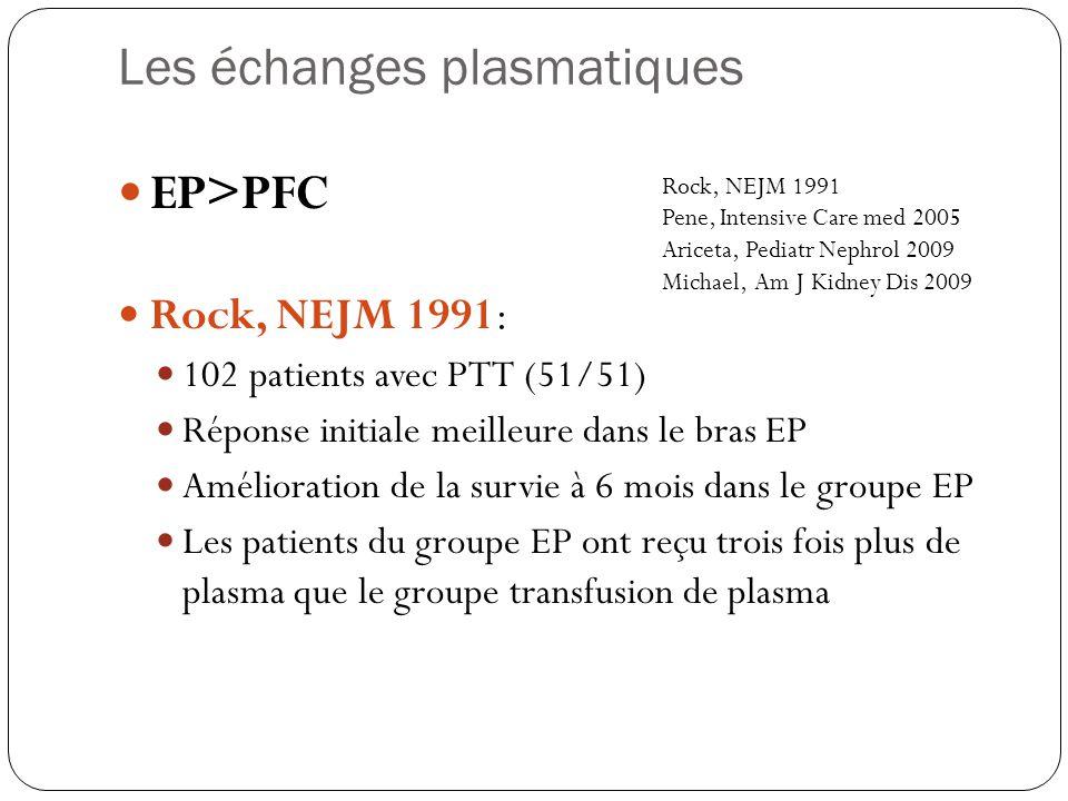 Les échanges plasmatiques