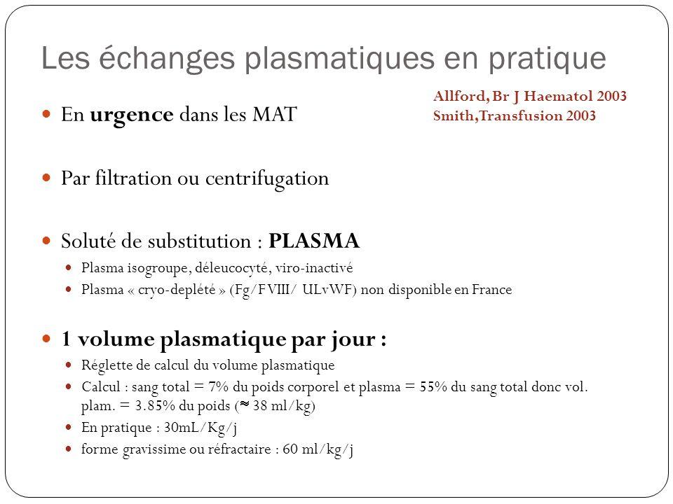 Les échanges plasmatiques en pratique