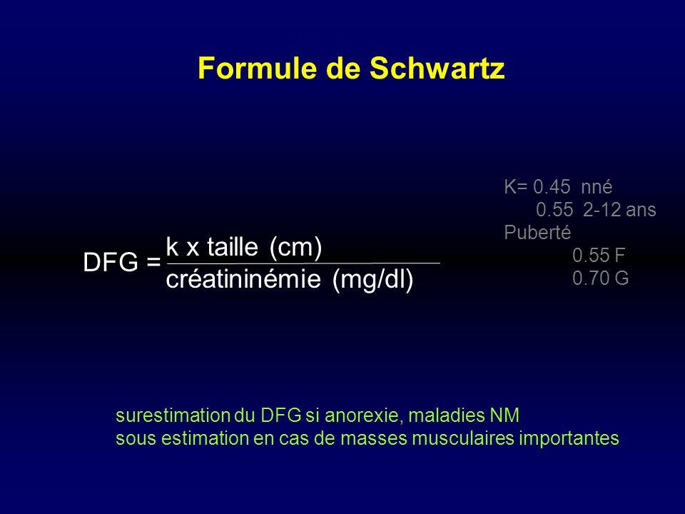 Formule de Schwartz k x taille (cm) DFG = créatininémie (mg/dl)