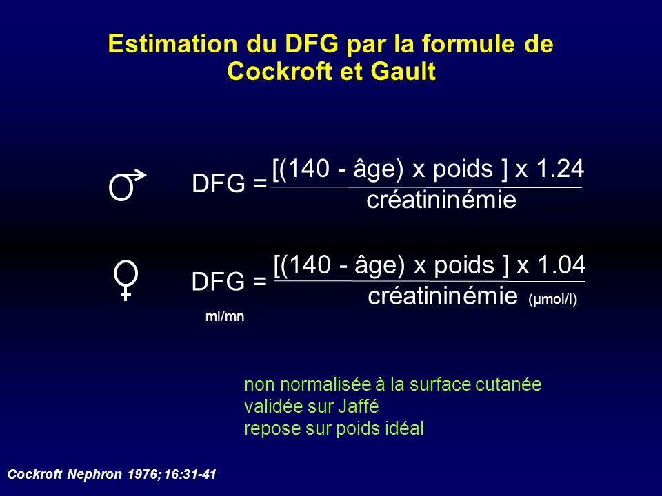 Estimation du DFG par la formule de Cockroft et Gault