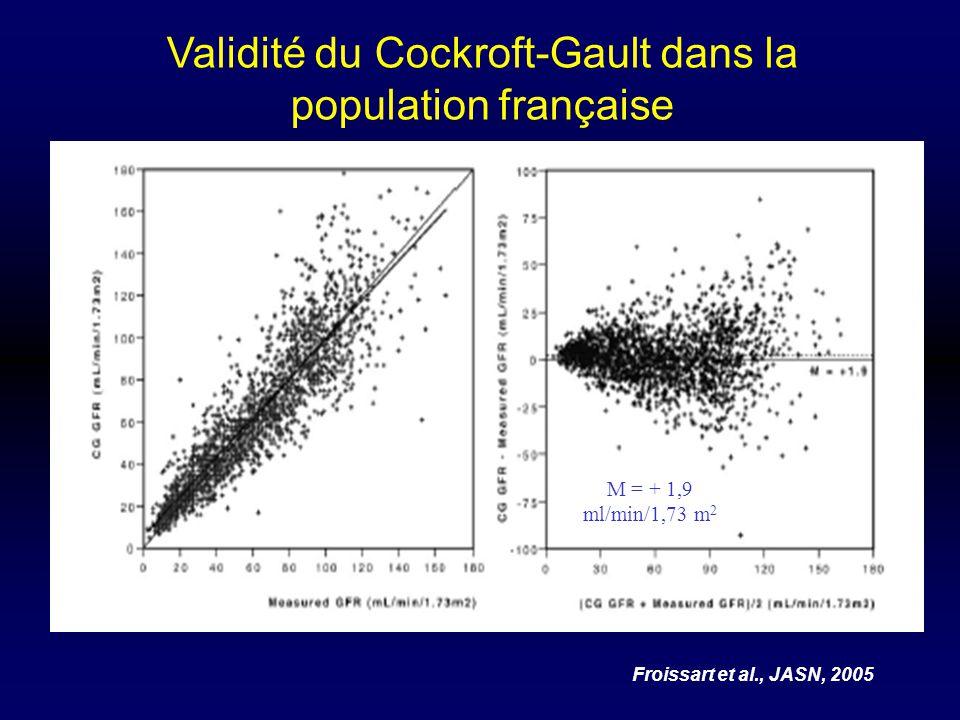 Validité du Cockroft-Gault dans la population française