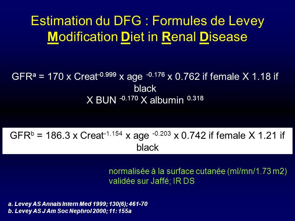 Estimation du DFG : Formules de Levey Modification Diet in Renal Disease