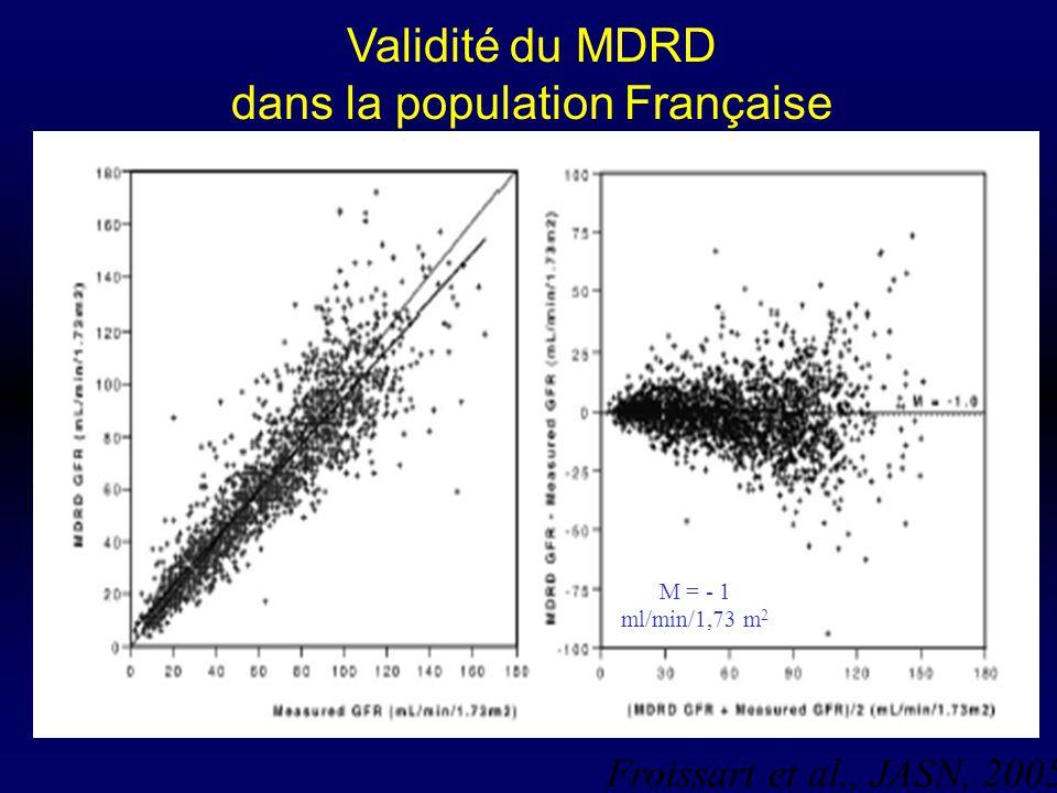 Validité du MDRD dans la population Française