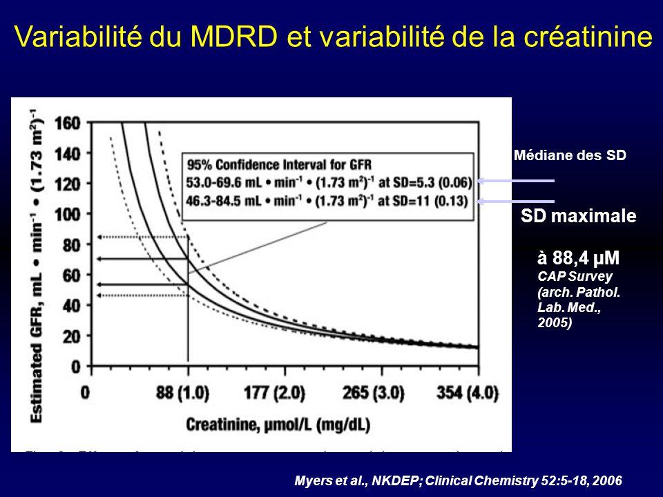 Variabilité du MDRD et variabilité de la créatinine