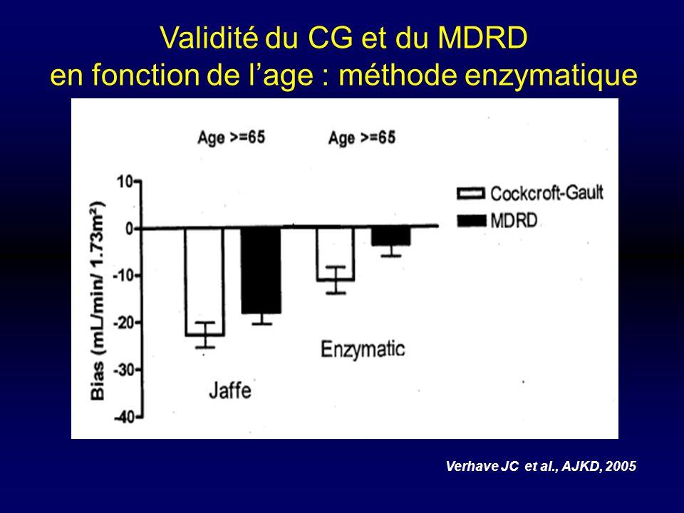 Validité du CG et du MDRD en fonction de l'age : méthode enzymatique