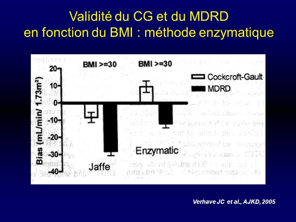 Validité du CG et du MDRD en fonction du BMI : méthode enzymatique