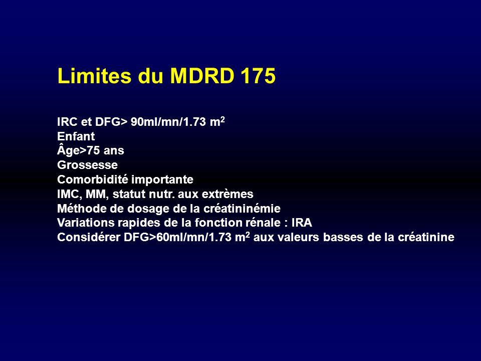Limites du MDRD 175 IRC et DFG> 90ml/mn/1.73 m2 Enfant