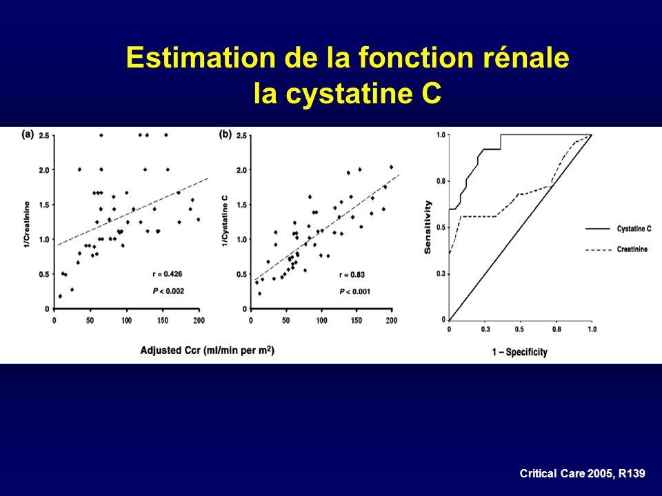 Estimation de la fonction rénale la cystatine C