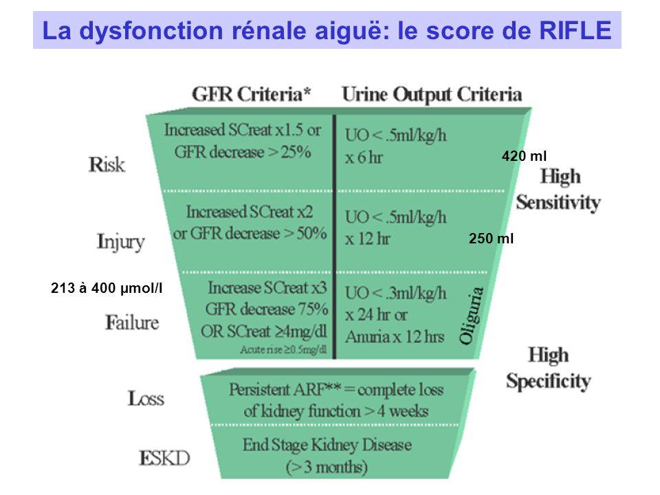 La dysfonction rénale aiguë: le score de RIFLE