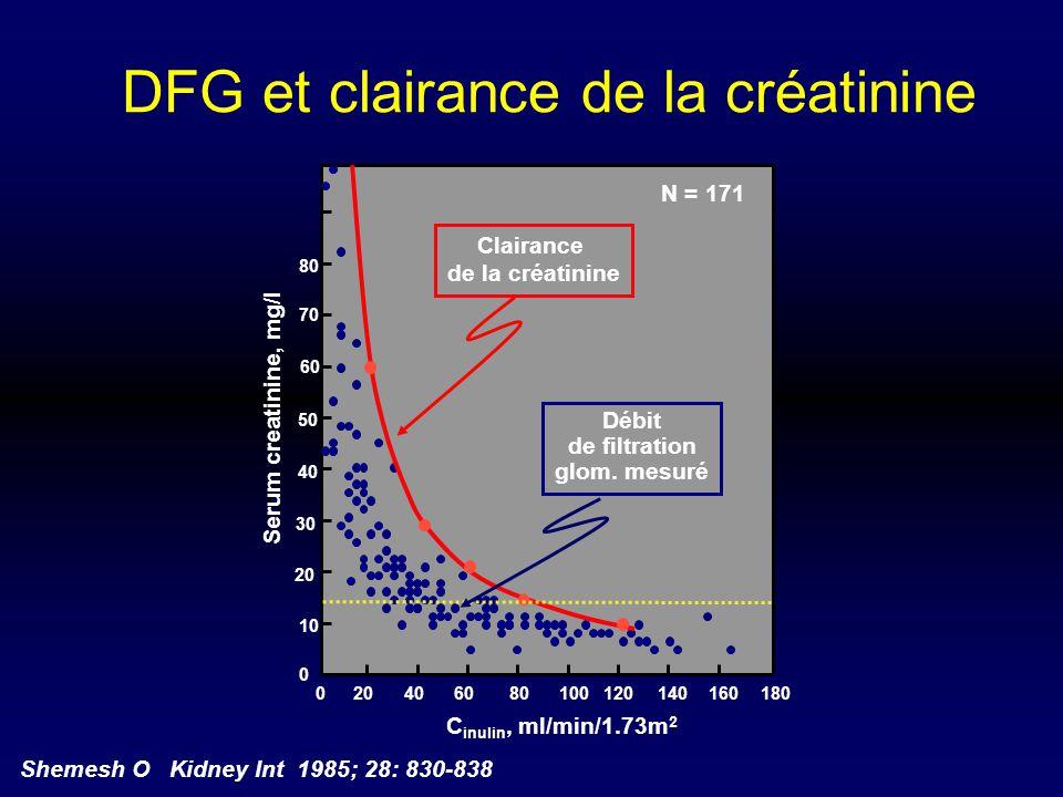 DFG et clairance de la créatinine