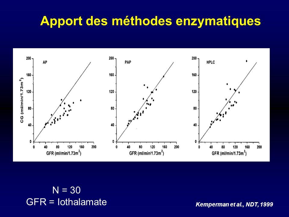 Apport des méthodes enzymatiques