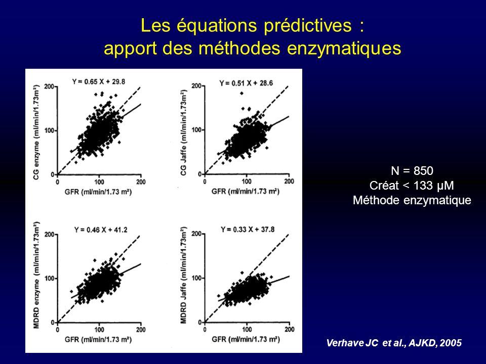 Les équations prédictives : apport des méthodes enzymatiques