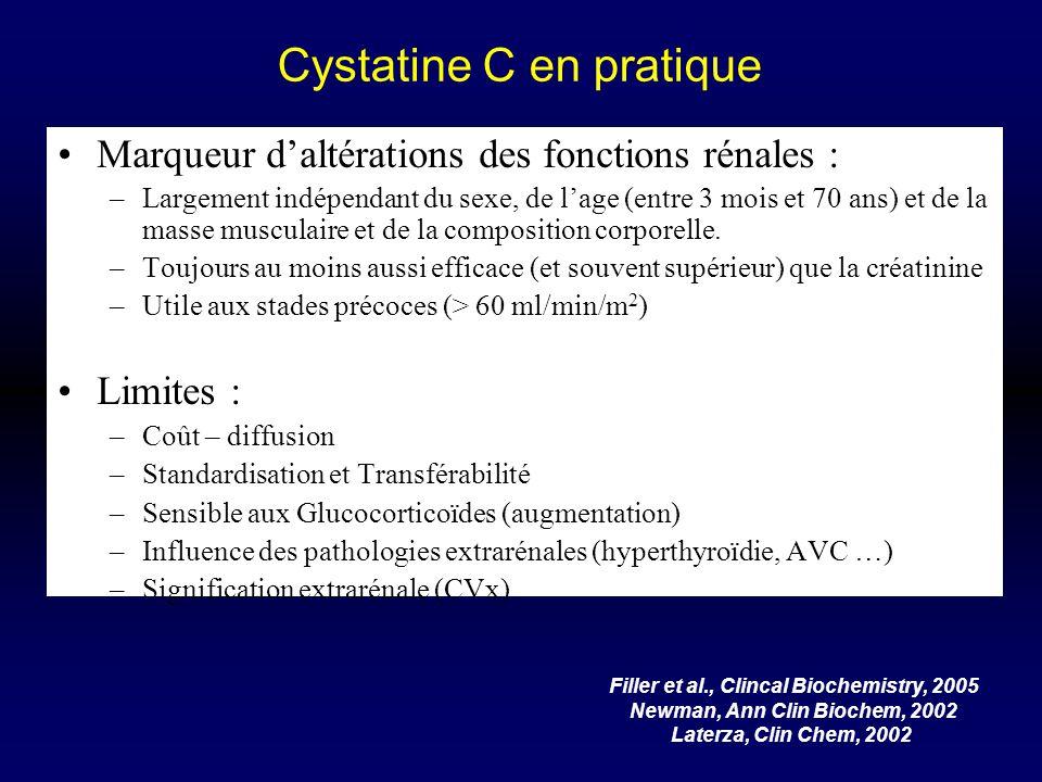 Cystatine C en pratique