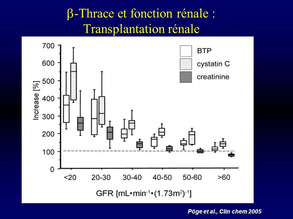b-Thrace et fonction rénale : Transplantation rénale