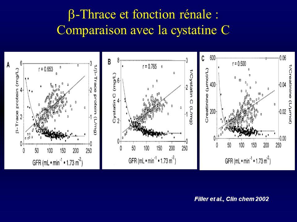 b-Thrace et fonction rénale : Comparaison avec la cystatine C