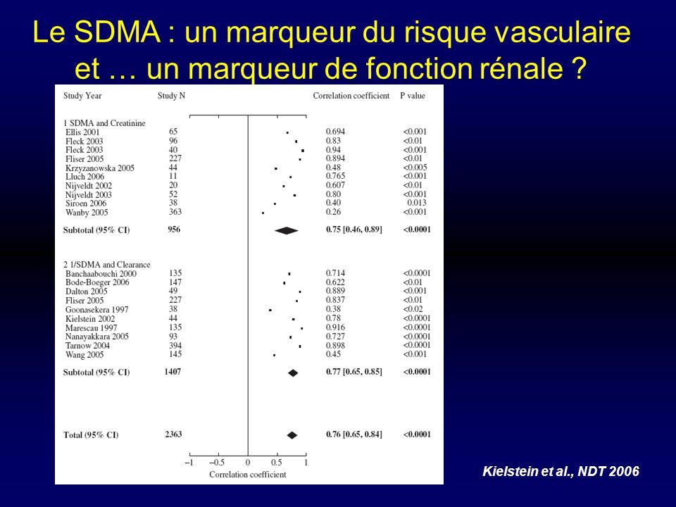 Le SDMA : un marqueur du risque vasculaire et … un marqueur de fonction rénale