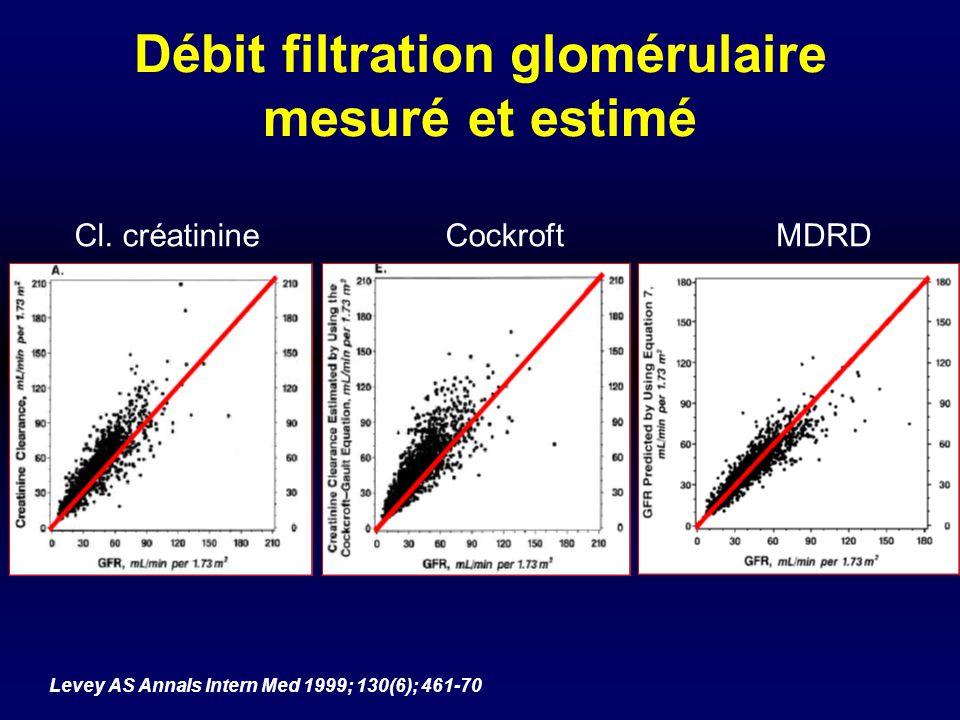 Débit filtration glomérulaire mesuré et estimé