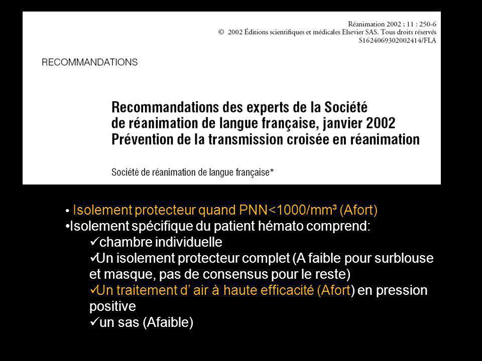 Isolement spécifique du patient hémato comprend: chambre individuelle