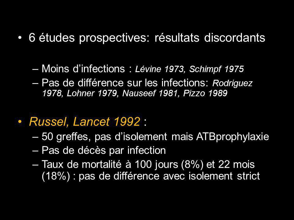 6 études prospectives: résultats discordants