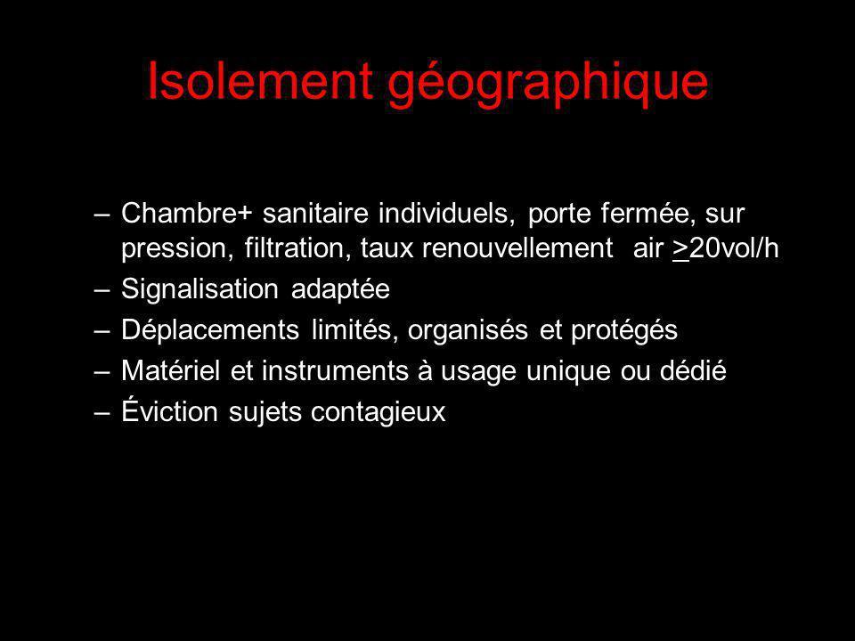 Isolement géographique