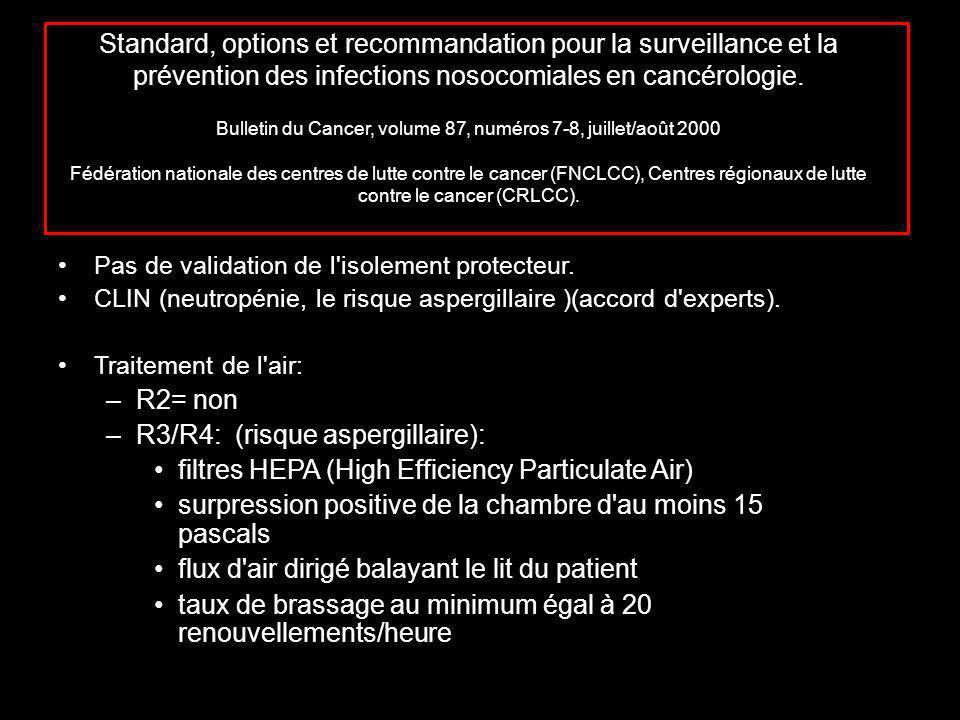 R3/R4: (risque aspergillaire):