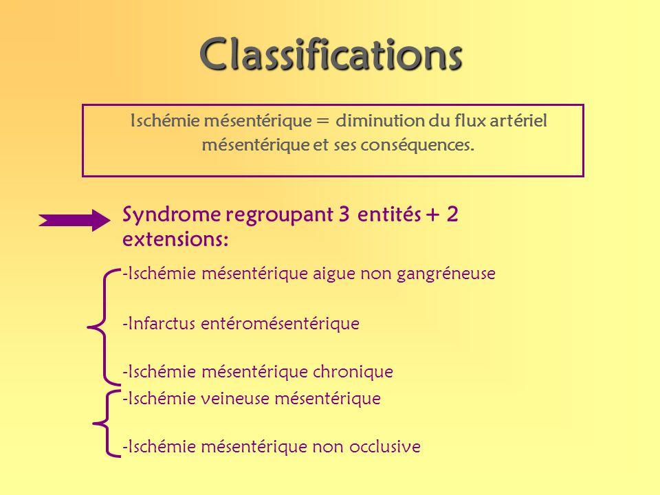 Classifications Syndrome regroupant 3 entités + 2 extensions: