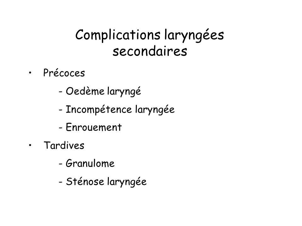 Complications laryngées secondaires