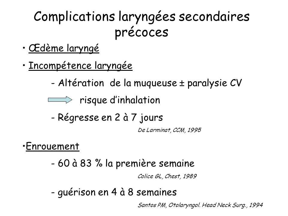 Complications laryngées secondaires précoces