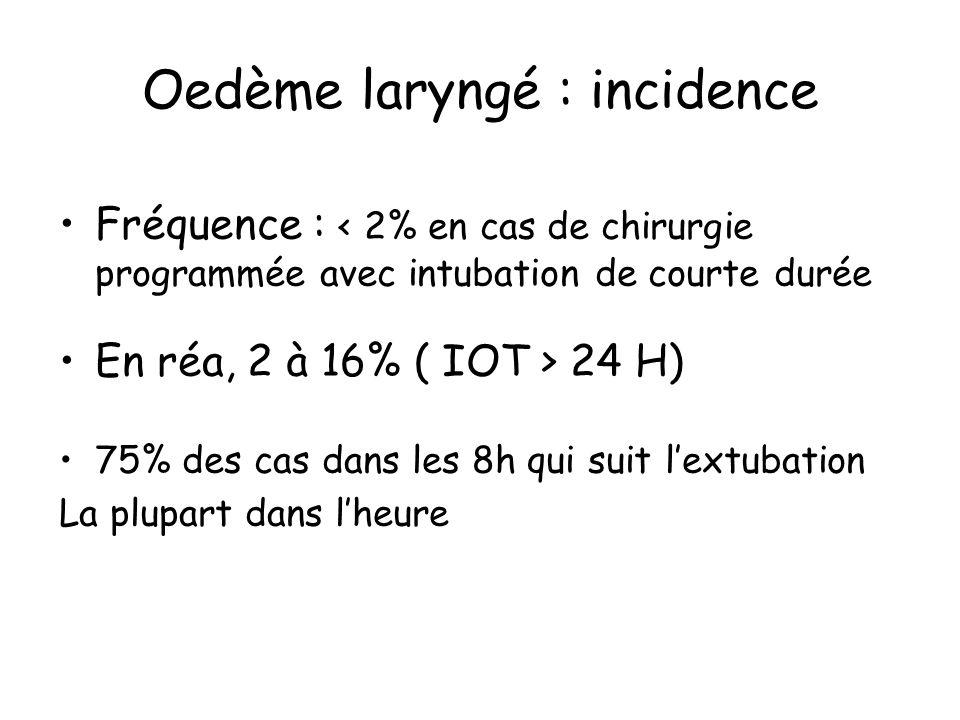 Oedème laryngé : incidence