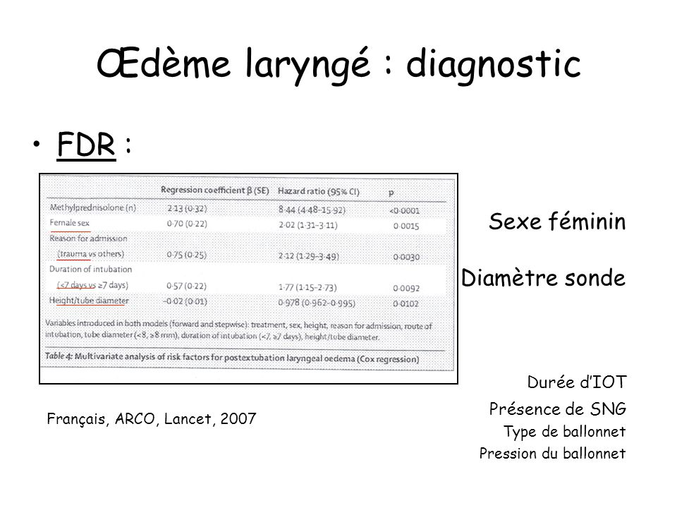 Œdème laryngé : diagnostic