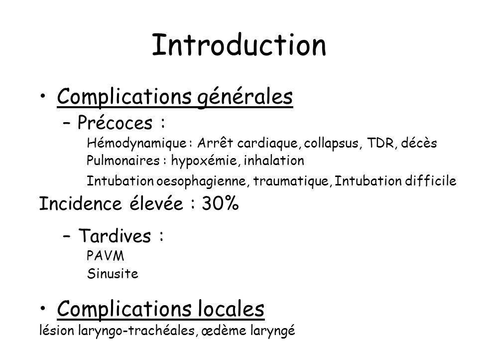 Introduction Complications générales Complications locales Précoces :