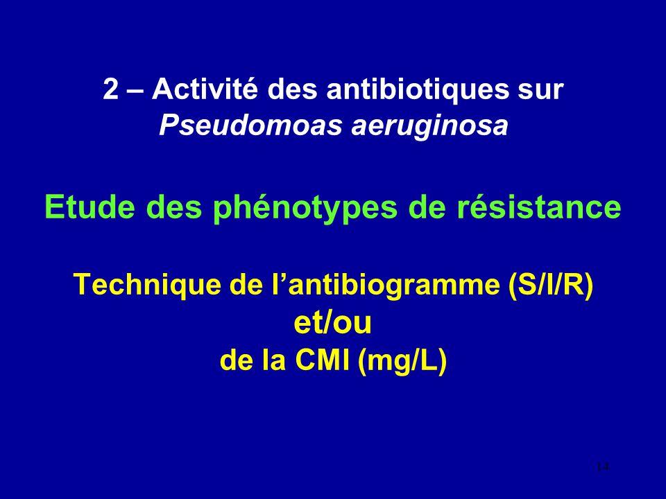 2 – Activité des antibiotiques sur Pseudomoas aeruginosa Etude des phénotypes de résistance Technique de l'antibiogramme (S/I/R) et/ou de la CMI (mg/L)